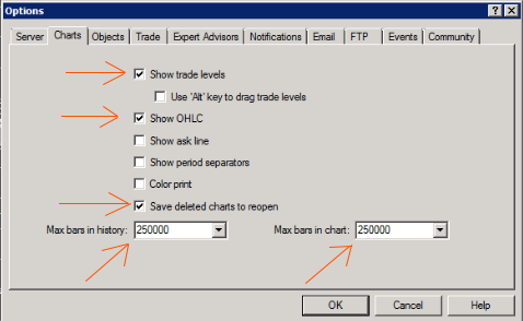 How to optimize and boost your MetaTrader 4 (MT4) Terminal